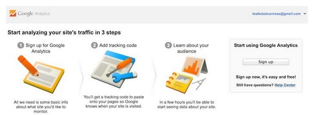 GOOGLE ANALYTICS - Ecommerce Marketing Tools