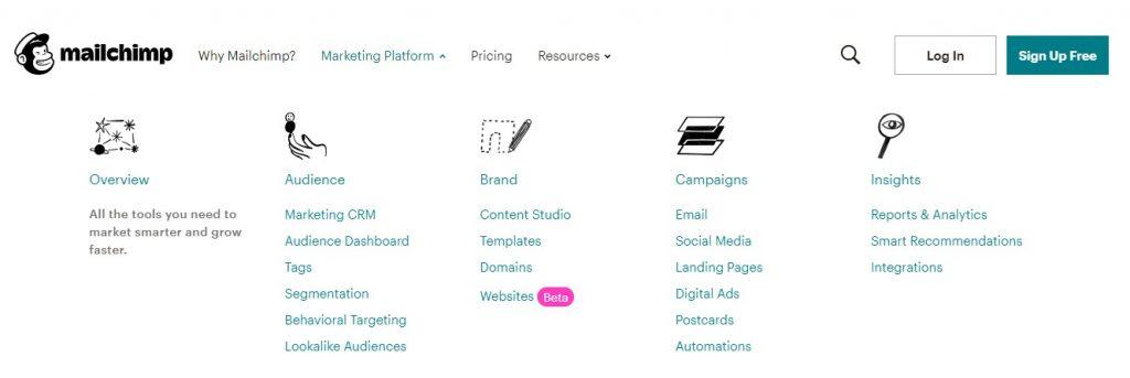 MAILCHIMP - Ecommerce Marketing Tools