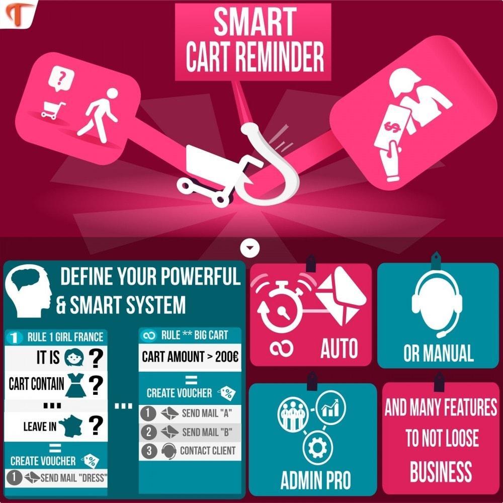 Smart Cart Reminder - Promotions & Marketing PrestaShop Module