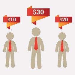 Price Per Customer Magento 2 Extension
