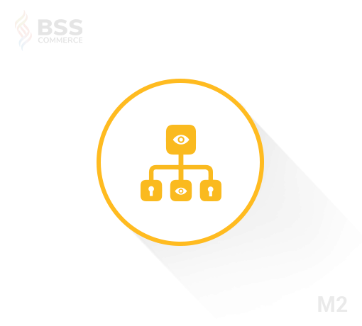 Catalog Permission - B2B Magento 2 Extension