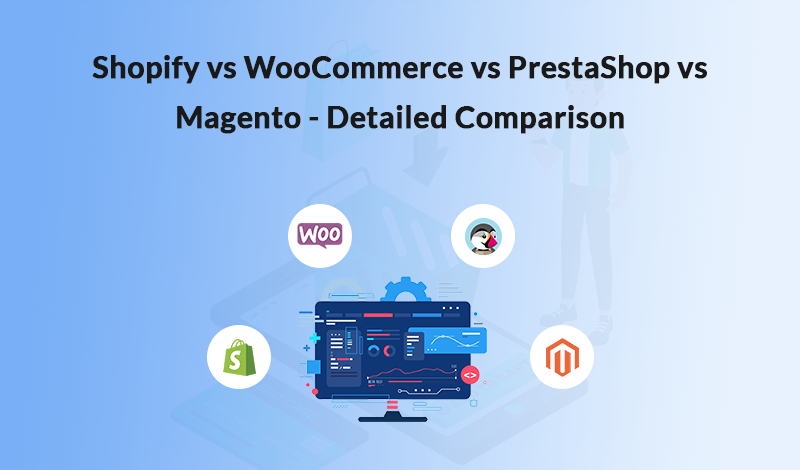 Shopify vs WooCommerce vs PrestaShop vs Magento - Detailed Comparison